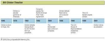 bill clinton biography presidency accomplishments u0026 facts