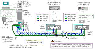 rs 485 2 wire converter to 2 wire 485 devices illustration b u0026b