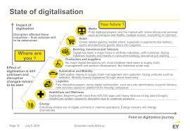 disruptive innovation start up