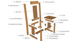 Dining Chair Plans Arts And Crafts Dining Chair U2013 Downloadable Pdf Plans With