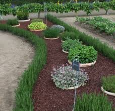Garden Layout Small Vegetable Garden Layout 22 Awesome Garden Layout Ideas