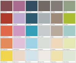 nuancier couleur peinture pour cuisine nuancier peinture v33 renovation cuisine avec tendance couleur