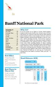 Printable Travel Maps Of Alberta Moon Travel Guides by Lonely Planet Banff Jasper And Glacier National Parks Travel