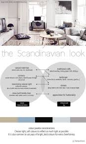 best 25 nordic style ideas on pinterest nordic design scandi