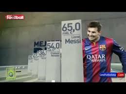 jugador mejor pagado del mundo 2016 top 10 jugadores de fútbol mejor pagados del mundo 2015 youtube
