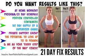 from flab to fab fitness fitness food fun life holiday