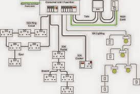 diy basic house wiring wiring diagrams