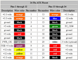 wire color code chart motorcycles questions u0026 answers with