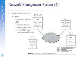 snmp simple network management protocol computer center cs nctu