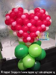 baby steps towards balloon sculpting u0026 balloon decorations for