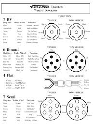 diagrams 850246 round trailer plug wiring diagram u2013 wiring