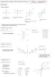 math 8 tri 2 nortons translations worksheets transformation wks