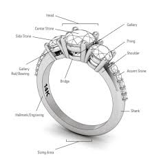 engagement ring brands ring glossary motek diamonds by idc importers