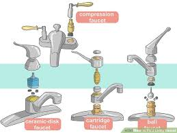 kitchen faucet is leaking how to fix a leaky faucet with pictures wikihow