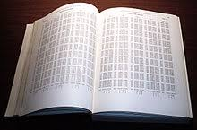 Logarithm Table Mathematical Table Wikipedia