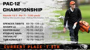 tibbits leads beavers on day one at pac 12 s osubeavers