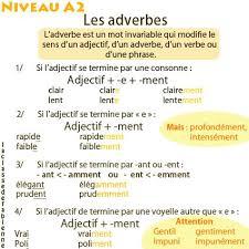 64 best french grammar images on pinterest french grammar