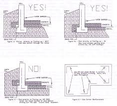 How Much Does It Cost To Pour A Basement by Quality Concrete Slab Design