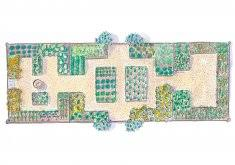 How To Plan A Garden Layout Gardening Plans Garden Layout And Planning Design Plans Landscape