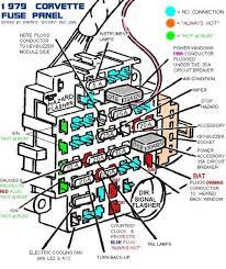 corvette c3 fuse box diagram corvette wiring diagrams for diy