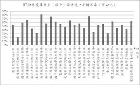 l or饌l si鑒e social 國立臺灣海洋大學