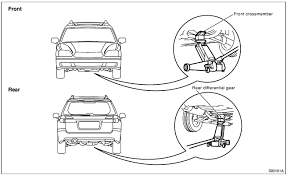lifting and supporting points page 2 subaru outback subaru