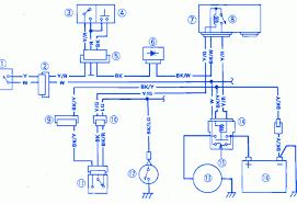 kawasaki wiring diagram symbols bayou 220 wiring schematic