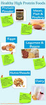 237 best healthy tips images on pinterest food healthy