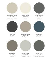 how to choose neutral paint colors 12 perfect neutrals awesome