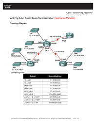 Route Map Cisco by Activity 6 4 4 Basic Route Summarization