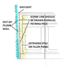 how to install cabinet filler panels solo kitchen cabinet installation