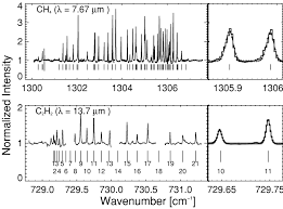 texes a sensitive high u2010resolution grating spectrograph for the
