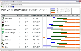planning your vegetable garden using a garden planning tool