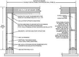 california building standards code city of santa monica