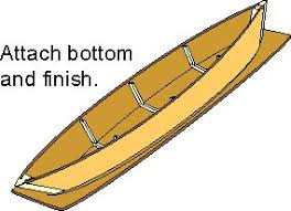 Free Wooden Boat Plans Pdf by