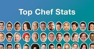 Last Chance Kitchen Season 12 by Top Chef Stats Season 11