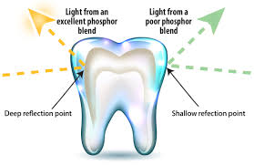 natural full spectrum lighting color correct light for dentist dentistry lab and operatory