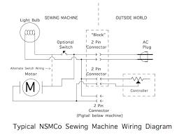 zorba u0027s secret sewing machine page