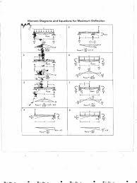 100 ugural solutions manual cambridge igcse chemistry third