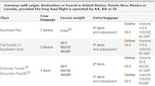 United Oversized Baggage Fees Air Nostrum Baggage Fees 2012 Airline Baggage Fees Com