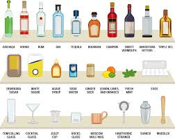Home Bar An Illustrated Guide To Stocking A Home Bar Business Insider