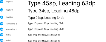 typography style material design