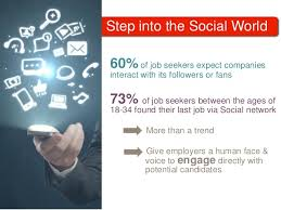 adecco si e social adecco attracting and managing talent in digital arena