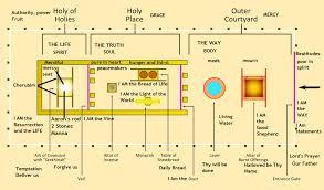 i am u201cthe life u201d generate life church