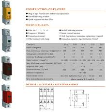 400v 1p 2p 3p 4p rcd circuit breaker distribution board circuit