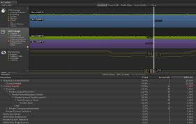 What Do Colors Represent What Does Device Present In The Unity Profiler Represents And Why