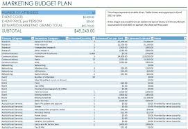 12 free marketing budget templates plan sample business tem cmerge