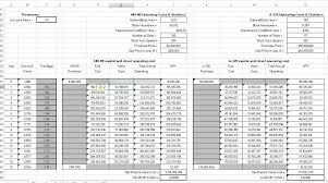 Sensitivity Analysis Excel Template I M Working On This Financial Analaysi But I Don T Chegg Com