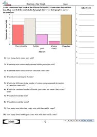 732586808037 moles worksheets excel percentages ks2 worksheets