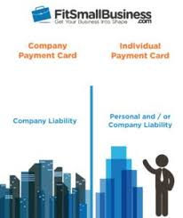 What Is Business Credit Card When Is A Corporate Credit Card Right For Your Small Business
